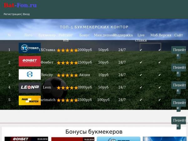 bat-fon.ru